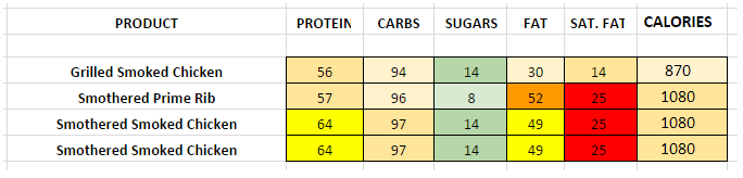 Chilis Burritos no Side Black Beans nutritional information