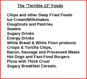 Terrible 12 foods tom venuto burn fat feed muscle