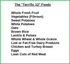 Terrific 12 foods tom venuto burn fat feed muscle