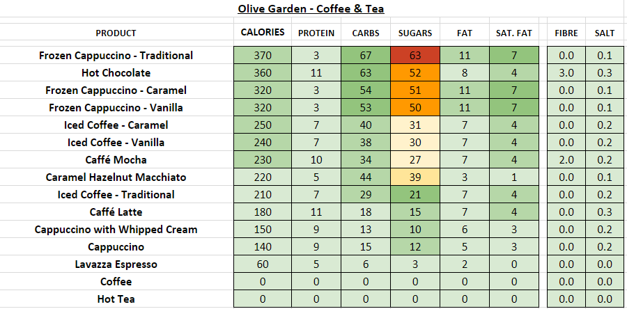 olive garden nutrition information calories coffee tea