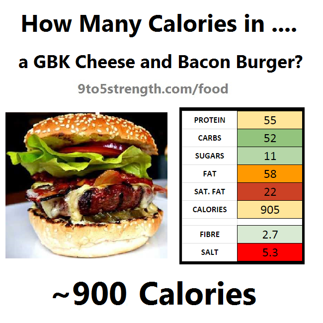 how many calories in GBK cheese bacon burger gourmet burger kitchen