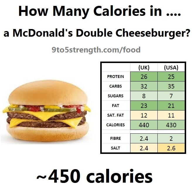 how many calories in mcdonald's double cheeseburger