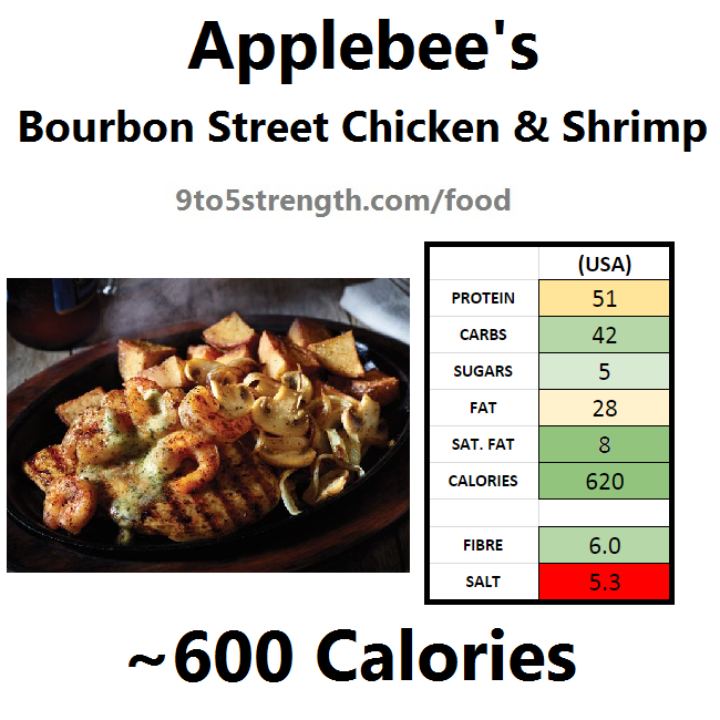 applebee's nutritional information calories bourbon street chicken shrimp