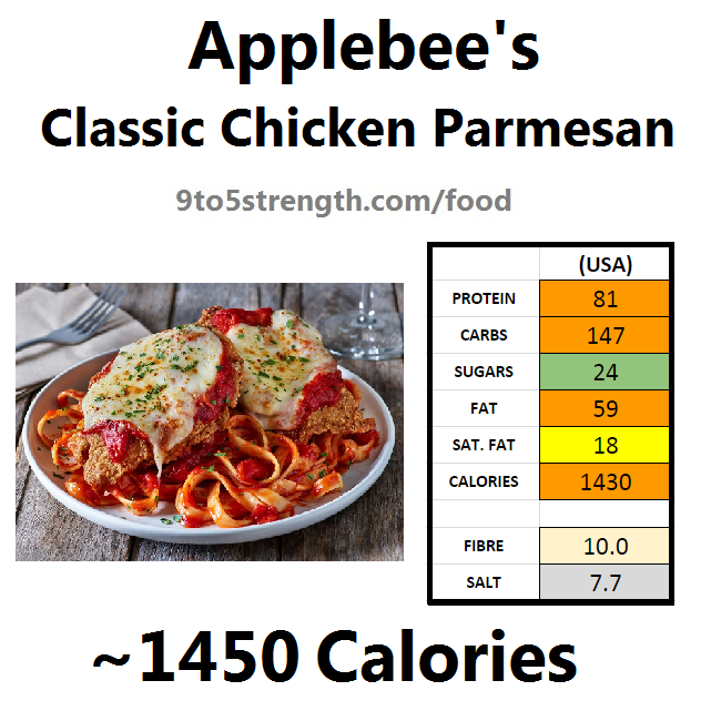 applebee's nutritional information calories classic chicken parmesan