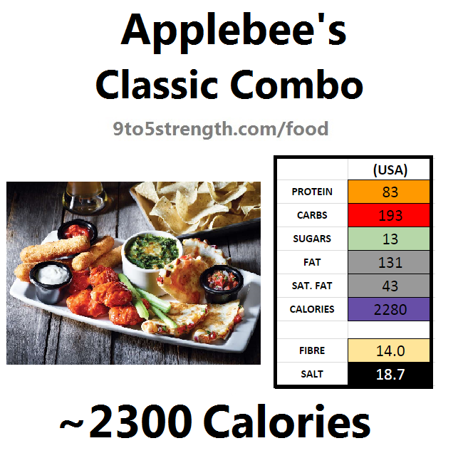 applebee's nutritional information calories classic combo