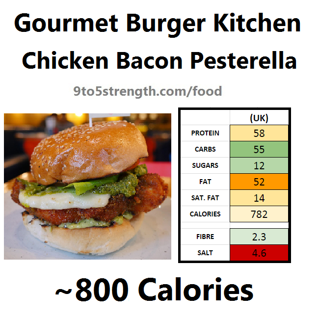 how many calories in GBK chicken bacon pesterella