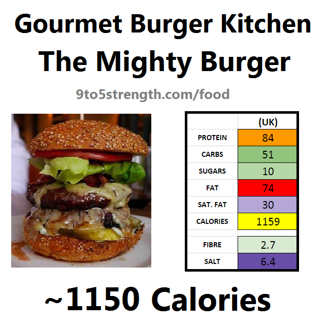how many calories in GBK mighty burger