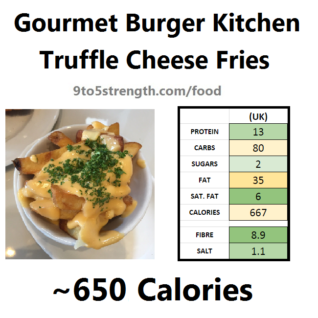 how many calories in GBK truffle cheese fries