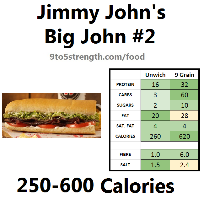 jimmy john's nutrition information calories big john