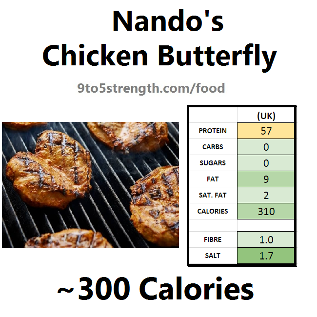 nando's nutrition information calories butterfly chicken