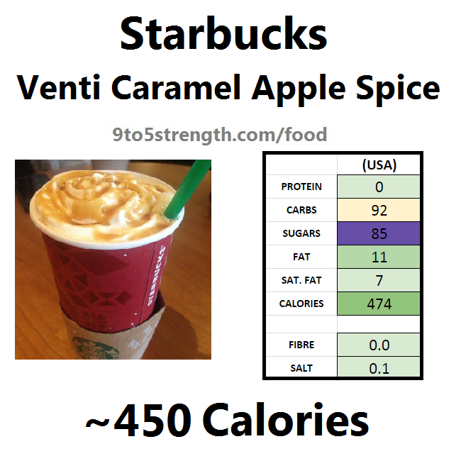 starbucks nutrition information calories caramel apple spice