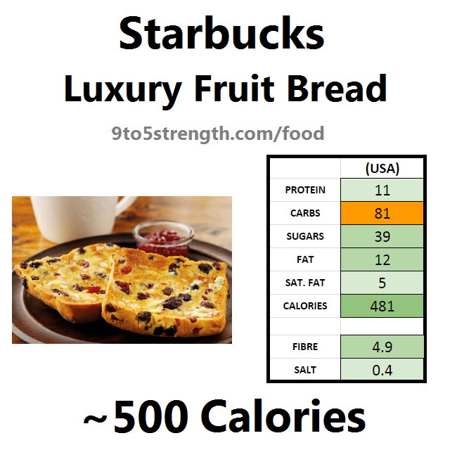starbucks nutrition information calories fruit bread