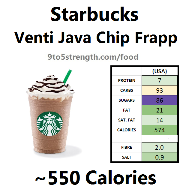 starbucks nutrition information calories java chip frappuccino
