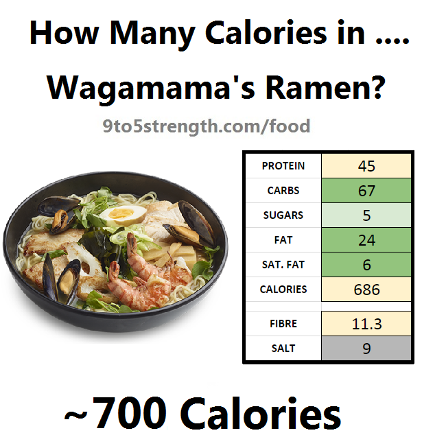 how many calories in wagamama ramen