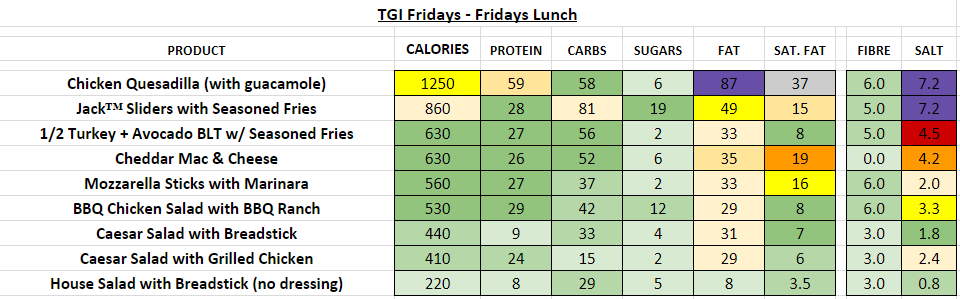 TGI fridays nutrition information calories fridays lunch