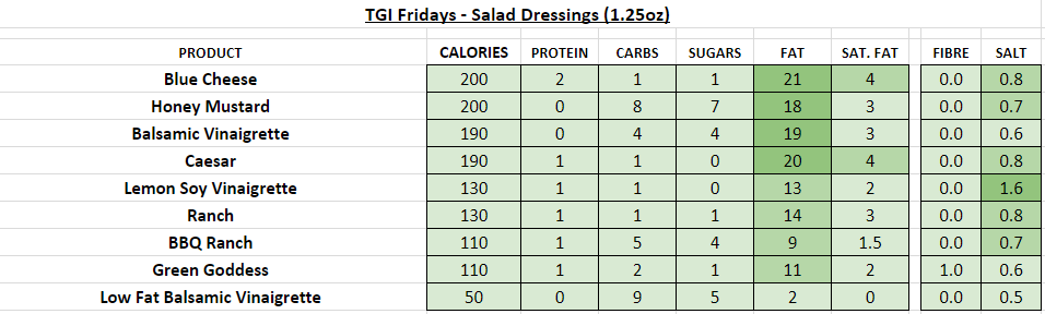 TGI fridays nutrition information calories salad dressings