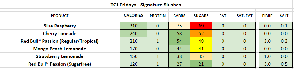 TGI fridays nutrition information calories slushes