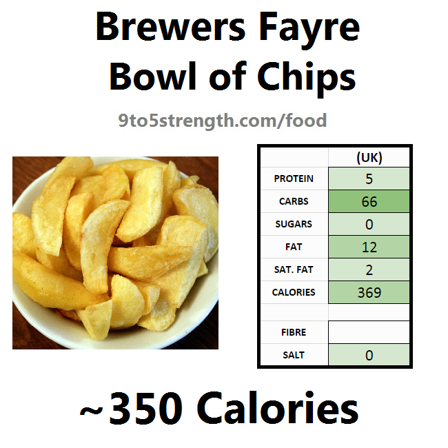 brewers fayre nutrition information calories bowl chips