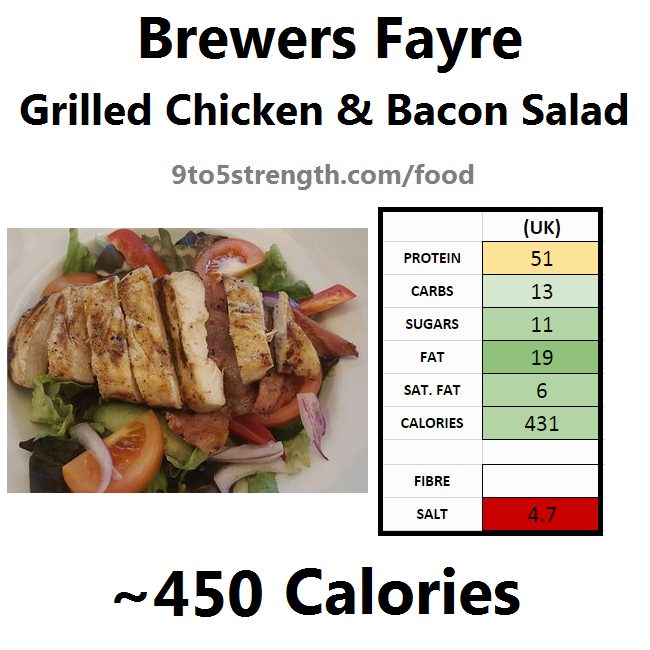 brewers fayre nutrition information calories grilled chicken bacon salad