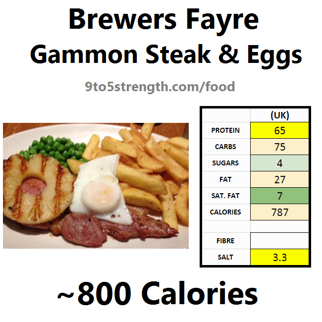 brewers fayre nutrition information calories gammon steak eggs