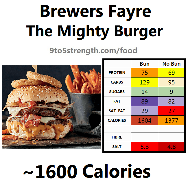 brewers fayre nutrition information calories mighty burger