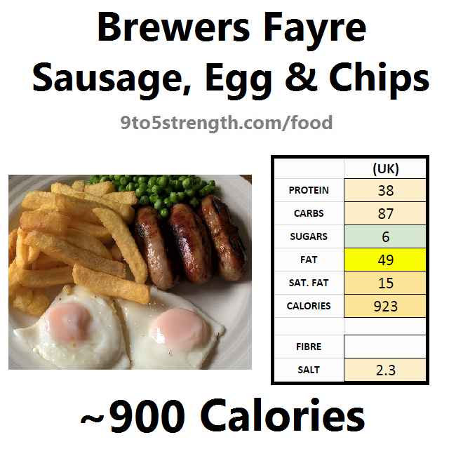 brewers fayre nutrition information calories sausage egg chips