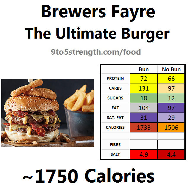 brewers fayre nutrition information calories ultimate burger