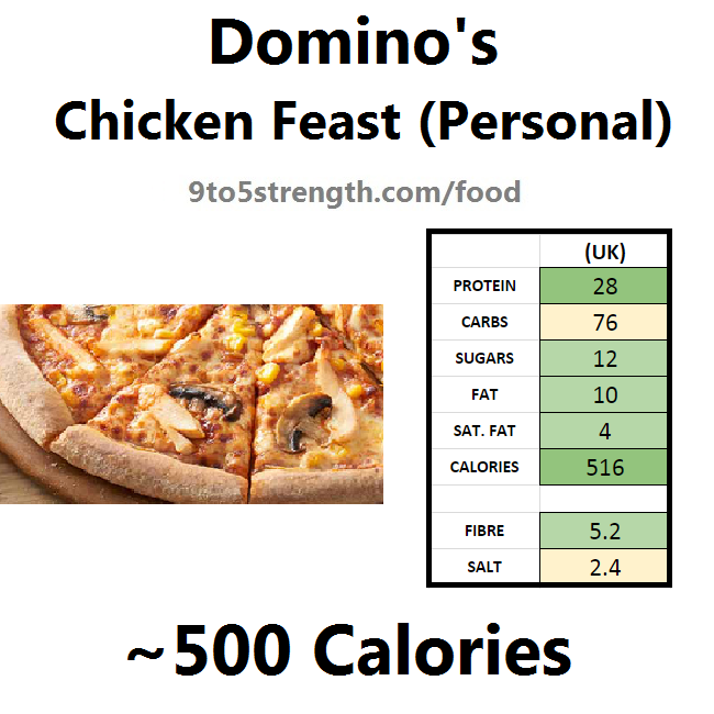 nutrition info calories domino's pizza chicken feast