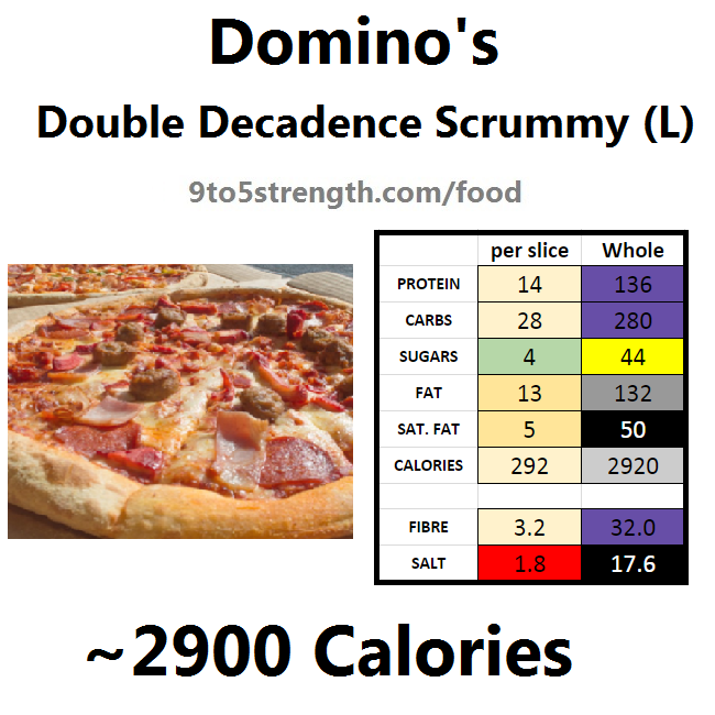 nutrition info calories domino's pizza scrummy