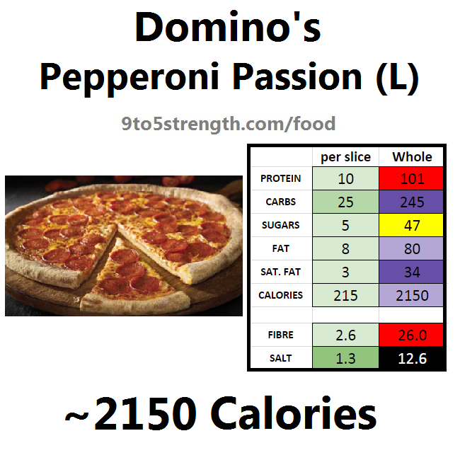 nutrition info calories domino's pizza pepperoni passion large slice