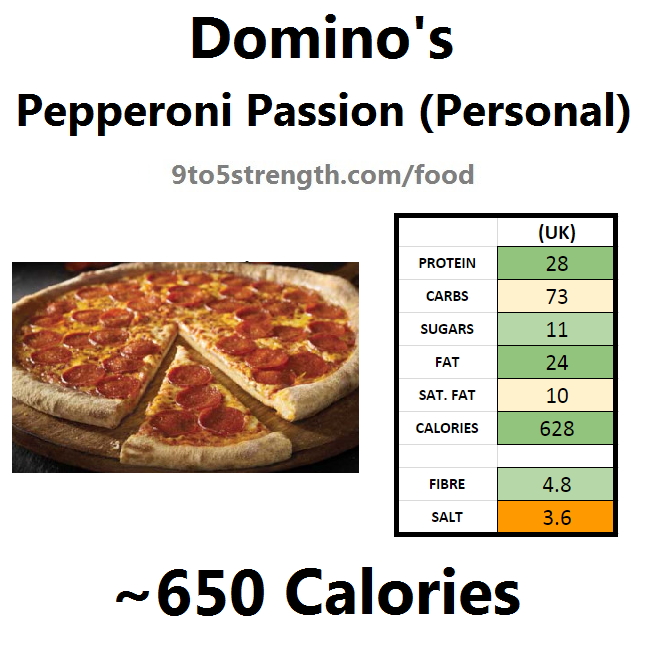 nutrition info calories domino's pizza pepperoni passion