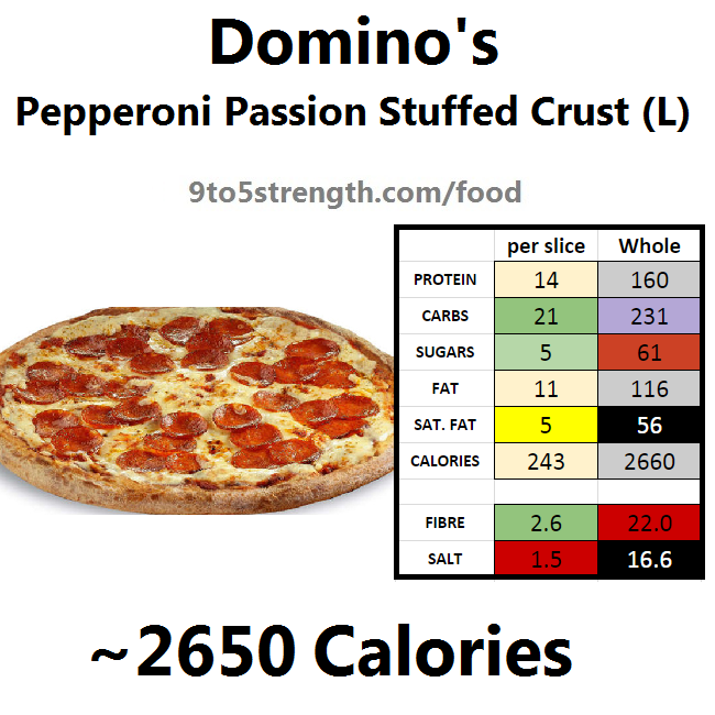 nutrition info calories domino's pizza pepperoni passion slice large