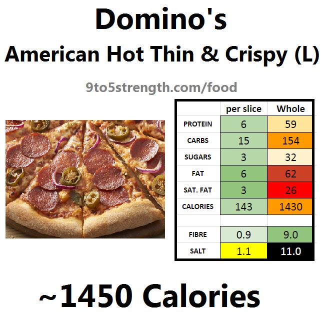 nutrition info calories domino's pizza american hot