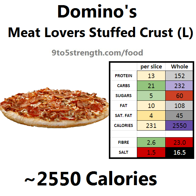 nutrition info calories domino's pizza meat lovers