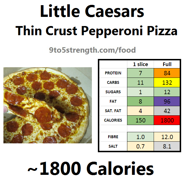 little caesars calories nutrition information thin crust pepperoni pizza