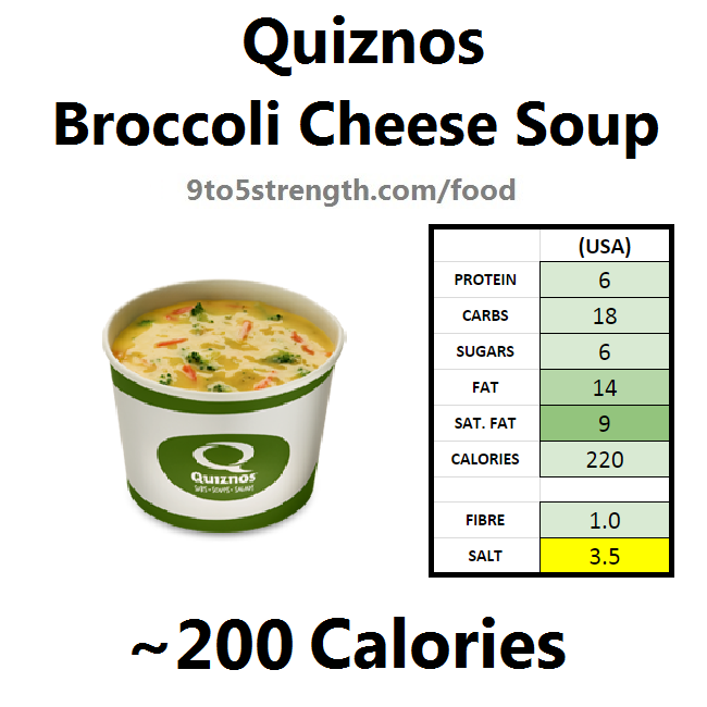 calories quiznos broccoli cheese soup