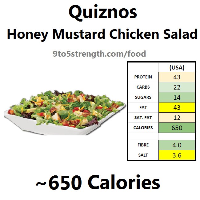 calories quiznos honey mustard chicken salad