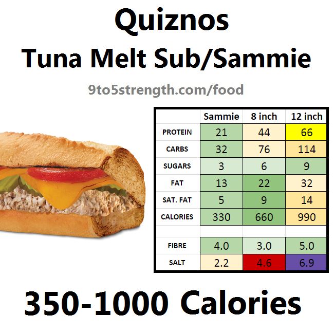 calories quiznos tuna melt sub