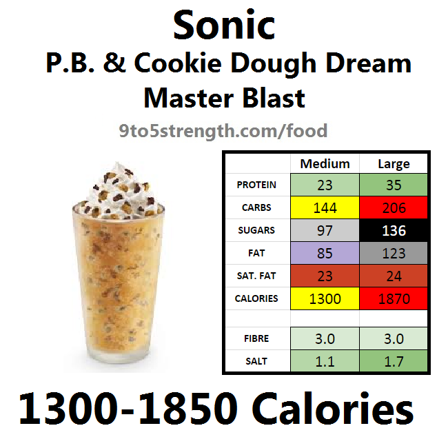 calories in sonic peanut butter cookie dough dream master blast