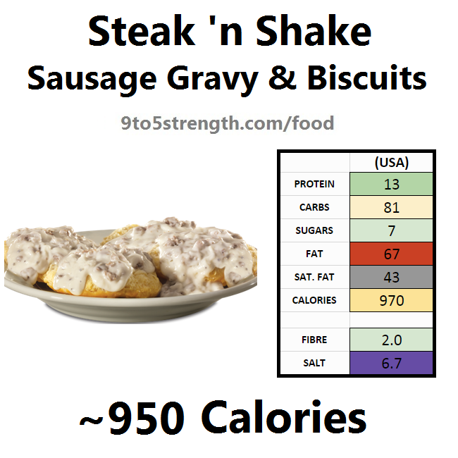 steak n shake nutrition information calories sausage gravy biscuits