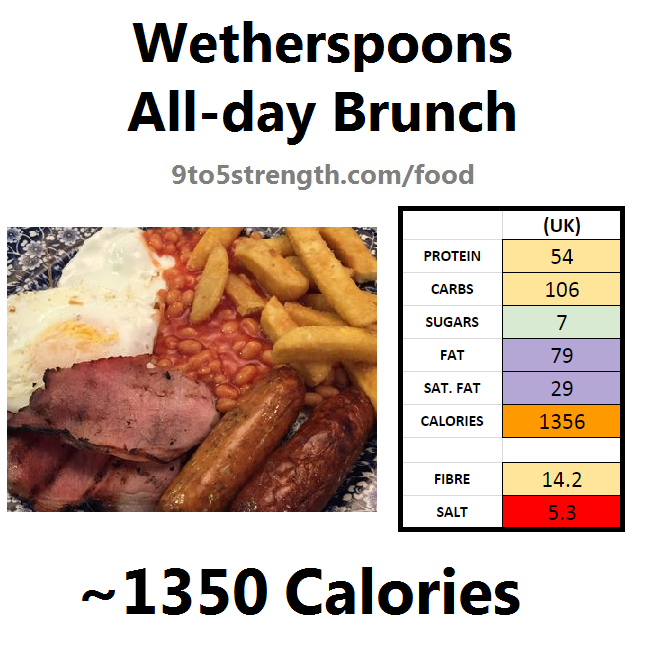 wetherspoons nutrition information calories all-day brunch