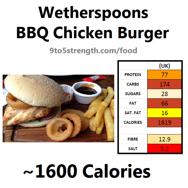 wetherspoons nutrition information calories bbq chicken burger