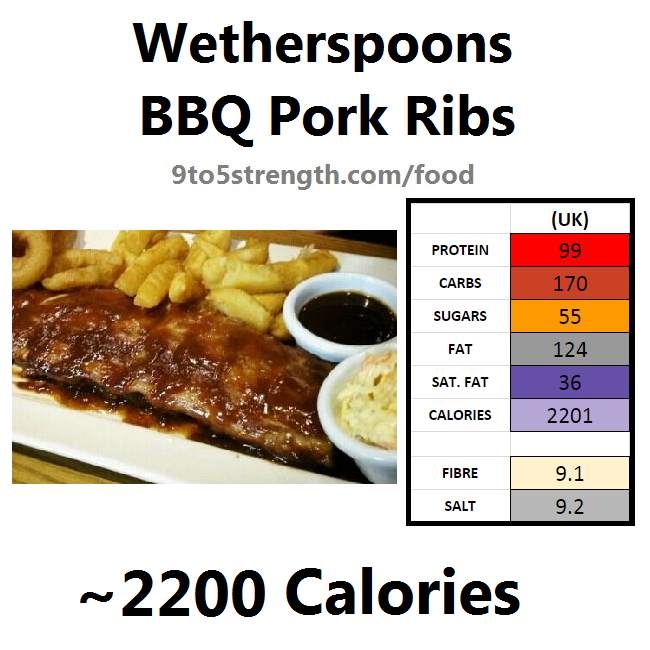 wetherspoons nutrition information calories bbq pork ribs