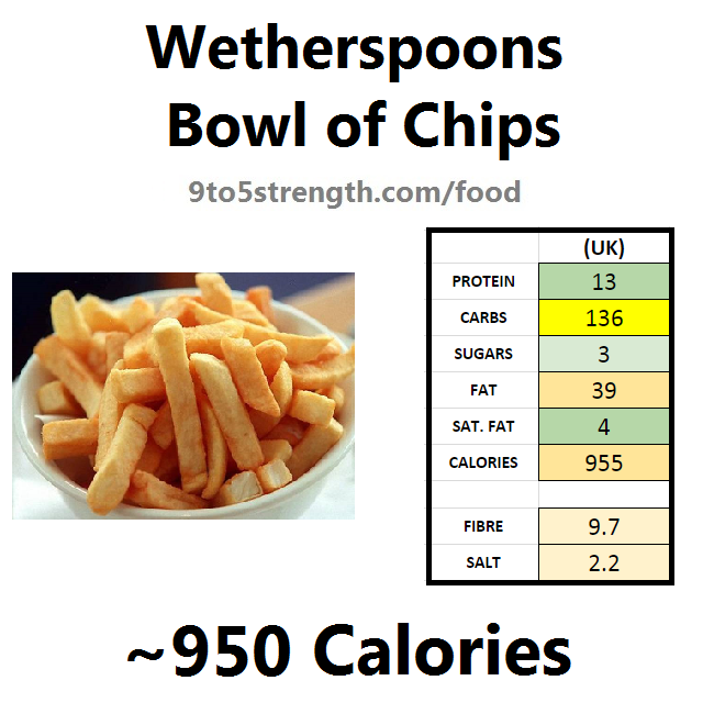 wetherspoons nutrition information calories bowl chips
