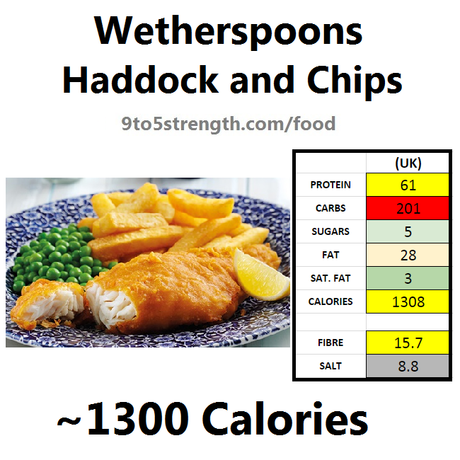 wetherspoons nutrition information calories haddock chips