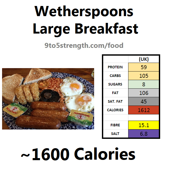 wetherspoons nutrition information calories large breakfast