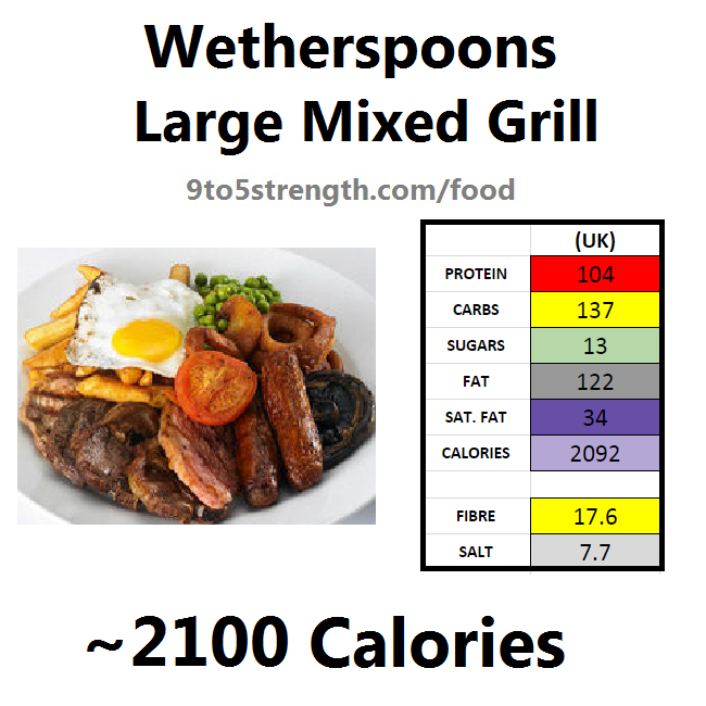 wetherspoons nutrition information calories large mixed grill