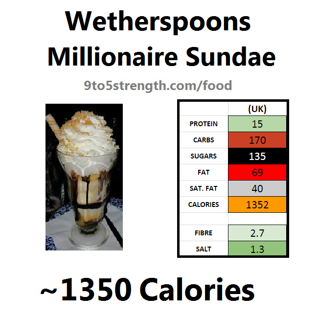 wetherspoons nutrition information calories millionaire sundae
