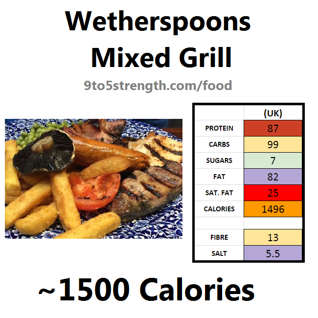 wetherspoons nutrition information calories mixed grill