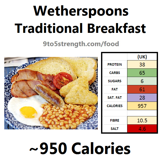 wetherspoons nutrition information calories traditional breakfast